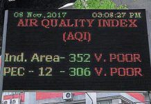 air quality chandigarh