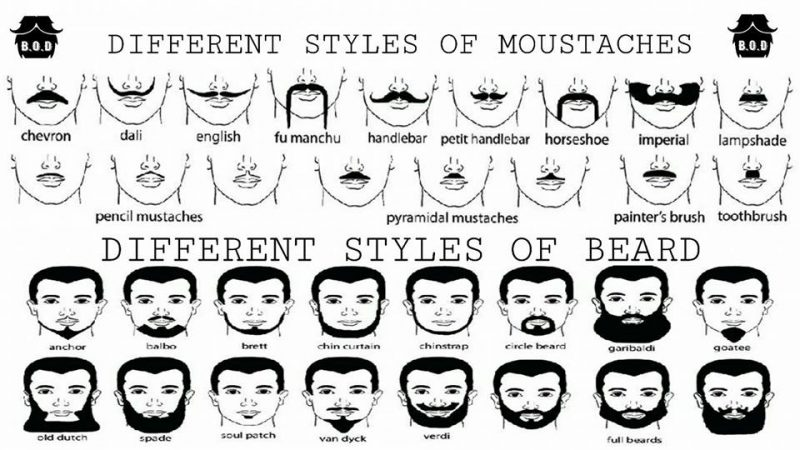 Online National Beard Moustache Competition